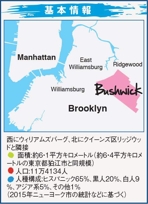 985_Bushwick_3-4
