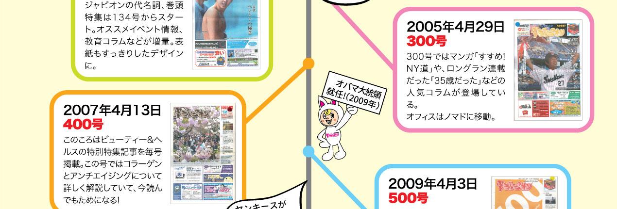 1000-Anniversary_2-3