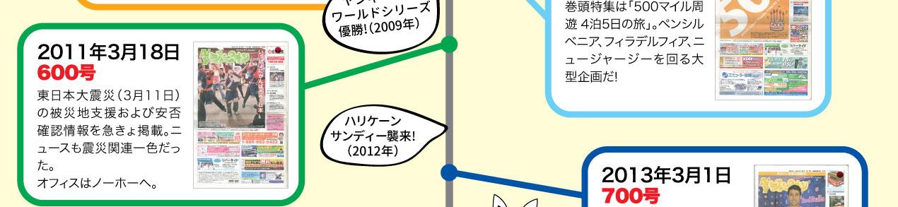 1000-Anniversary_2-4