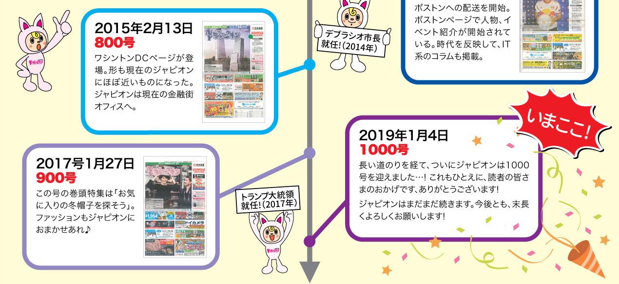 1000-Anniversary_2-5